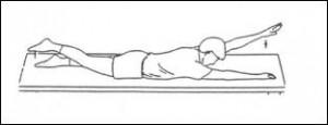 Ετερόπλευρες άρσεις άκρων - ασκήσεις για πλάτη στο σπίτι