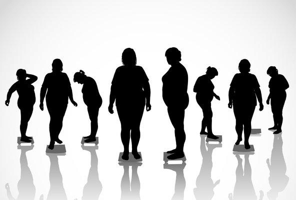 Παχυσαρκια ψυχολογια