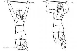 Έλξεις στο μονόζυγο - ασκήσεις για πλάτη στο σπίτι