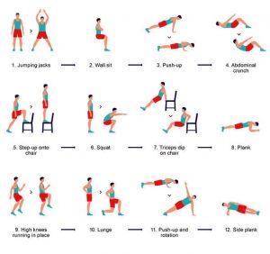 ασκήσεις για γυμναστική στο σπίτι